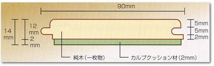 ひのき直貼フローリング断面図